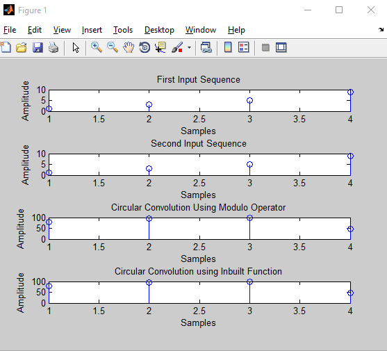 Circular Convolution Using Matlab Program (DSP) - Entc Engg
