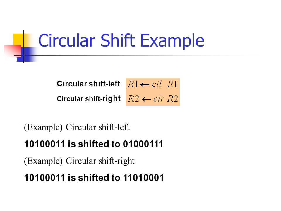 circular shifting property code