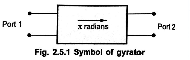 gyrator symbol