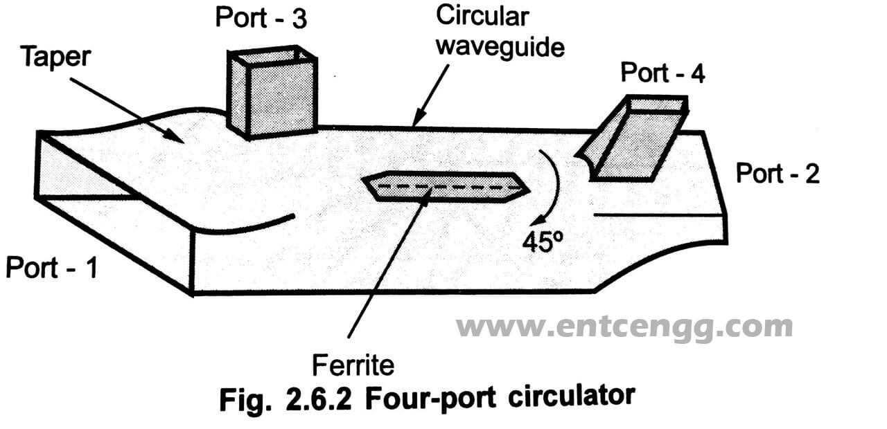4 port circulator