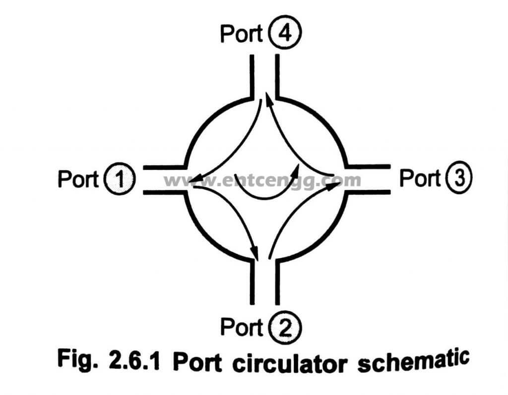 4 port circulator schematic