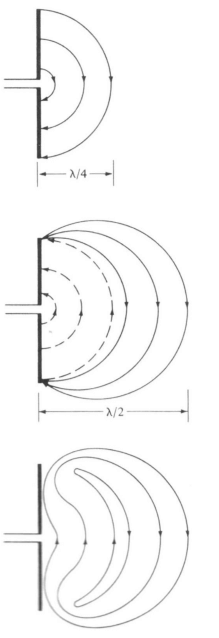 microstrip patch antenna