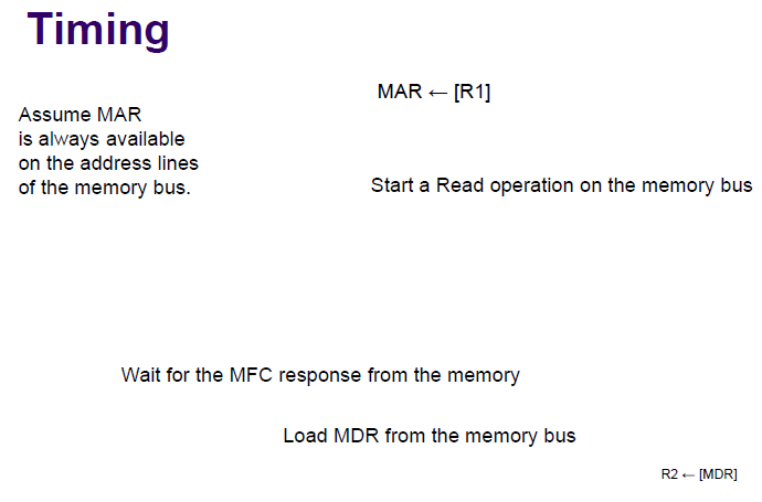 timing basic processing unit