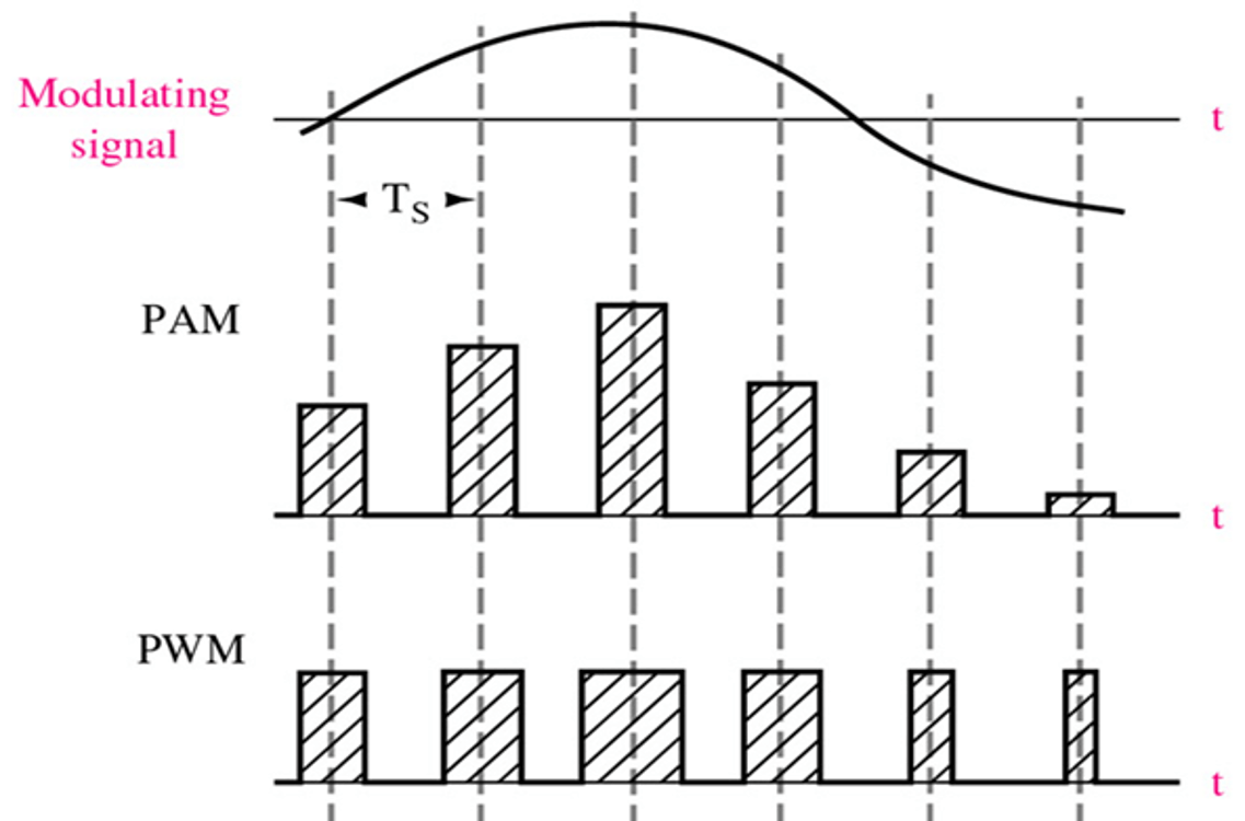Download indikator binary options robot