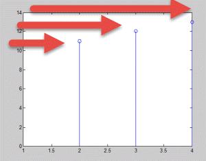 circular convolution matlab code
