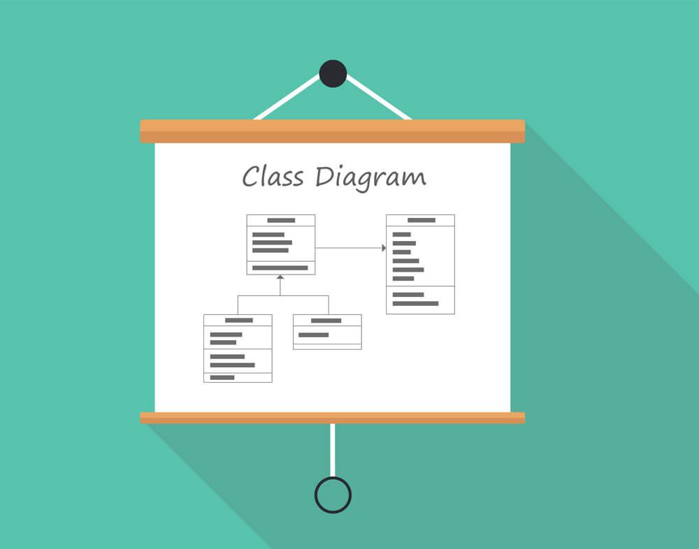 Class Diagram for Hospital Management System